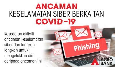 Ancaman Keselamatan Siber